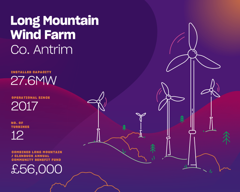 Energia_Windfarm_Illustration_Long-Mountain-Windfarm.png